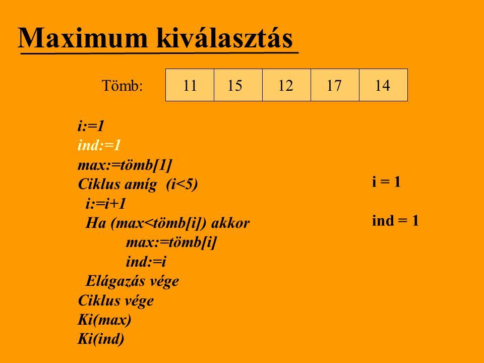 Maximum kiválasztás 15 12 11 17 14 Tömb: i:=1 ind:=1 max:=tömb[1]